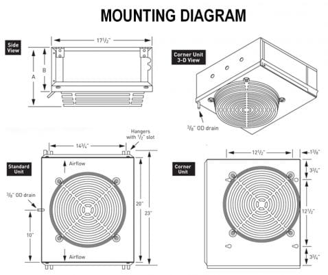 Mounting Diagram DQ Series Wine Cellar Cooling Unit