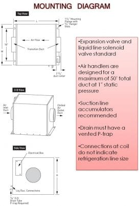 Mounting Diagram HS Series Wine Cooling System