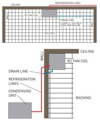 RM Series Wine Cellar Cooling System Typical Installation