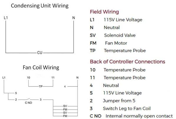 RM Series Wine Cooling Unit Wiring