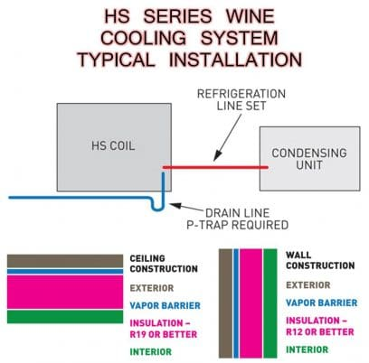 US Cellar Systems HS Series Wine Cooling System Installation Los Angeles