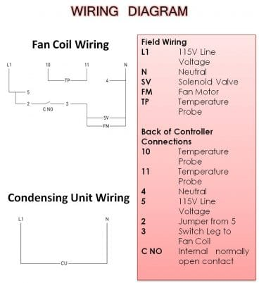 Mounting Diagram HS Series Wine Cooling System Los Angeles
