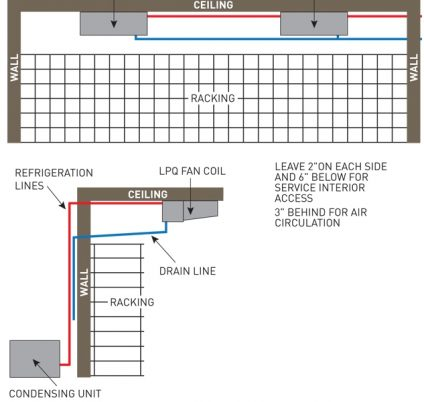VRM wine-cellar cooling system typical installation diagram Los Angeles
