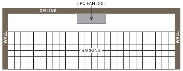 Single Evaporator Piping LPQ Series Wine Cellar Cooling Units